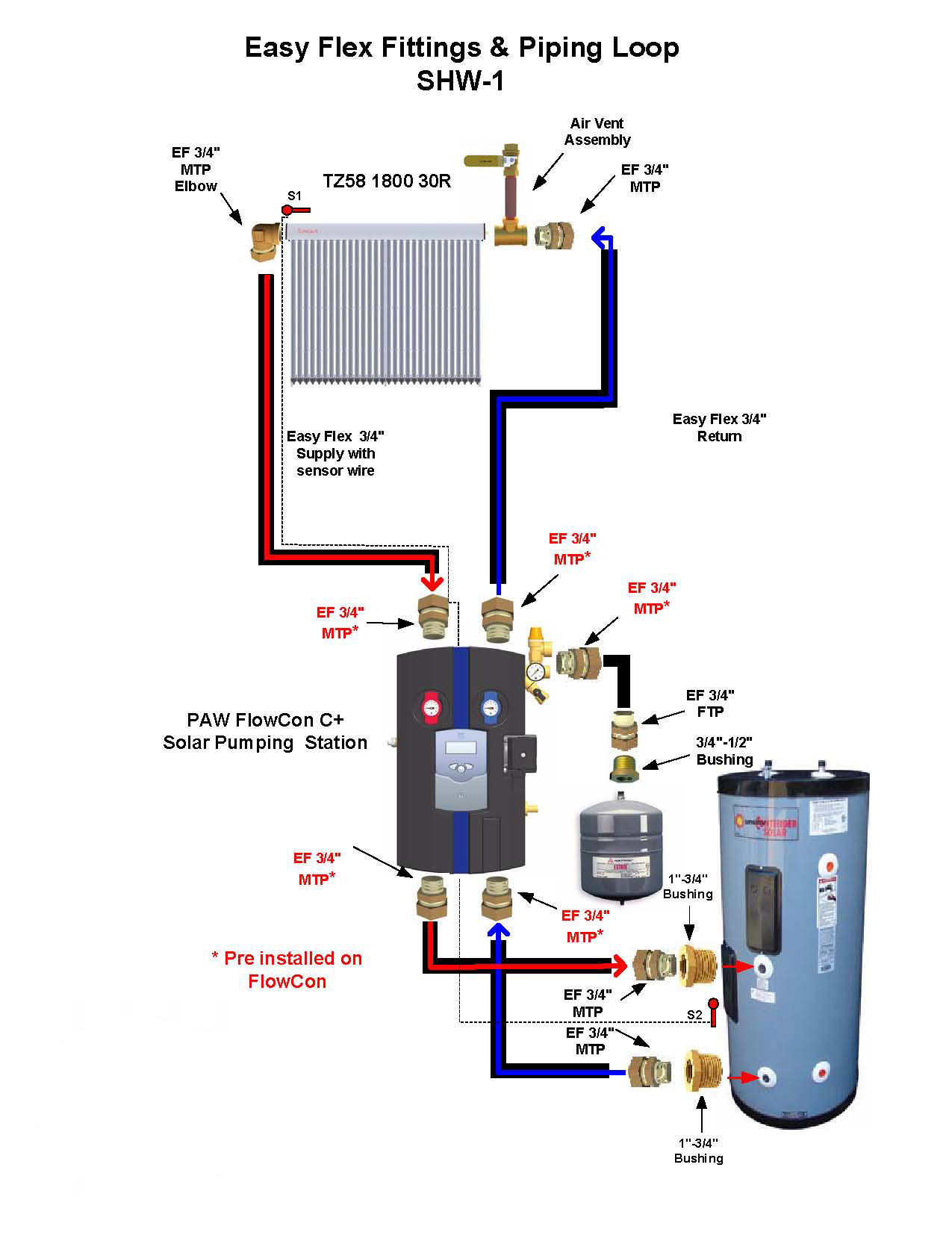 Media Water Heater >> Cyprus Central Heating – Plumbing installations – Sewers Systems